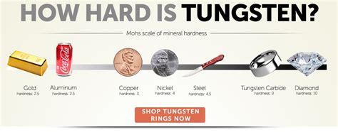 Tungsten Rings & Palladium Wedding Bands