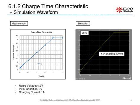 layer capacitor model layer capacitor model 28 images electric layer capacitor edlc simulink model using matlab