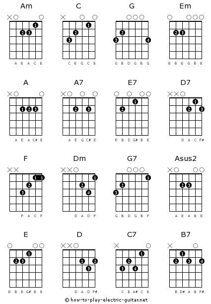 guitar chords for beginners bundle the only 2 books you need to learn chords for guitar guitar chord theory and guitar chord progressions today best seller volume 18 books guitar chord chart for beginners printable basic guitar