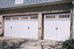 garage doors articles