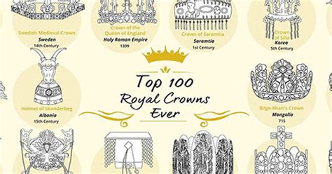 royal crowns   world infographic