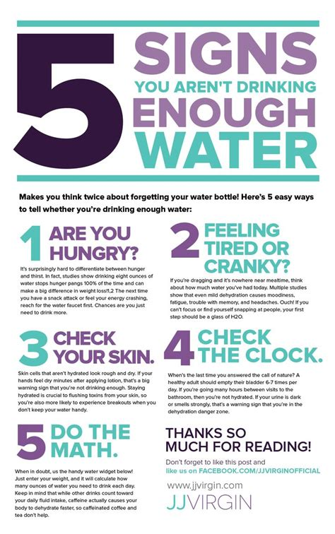 How Much Water Should You Drink To Detox From by Are You Enough Water Here S 5 Easy Ways To Tell