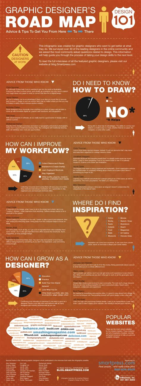 infographic leading graphic designers tips on improving design skills designtaxi