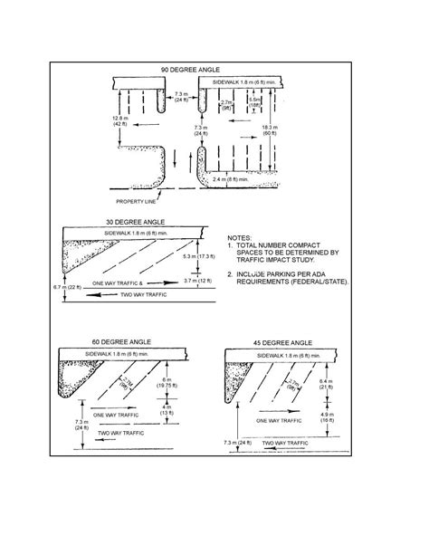 Architectural Layouts Figure 2 4 Standard Parking Configurations