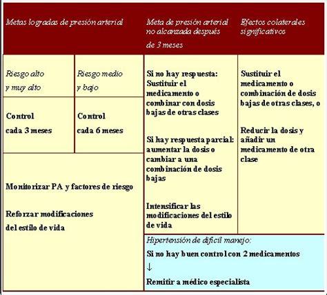 calculo del iva rif 2016 calculo iva rif en 2016 calculo de iva rif 2016