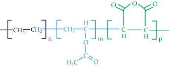 Ethylene Vinyl Acetate Copolymer Applications - ethylene vinyl acetate terpolymers