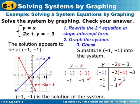 Solve Each System By Graphing Worksheet by 28 Solve Each System By Graphing Worksheet Solving