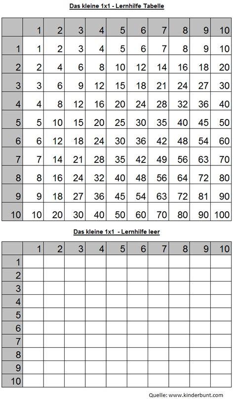 einmaleins tabelle arbeitsblatt vorschule 187 einmaleins tabelle zum ausf 252 llen
