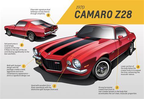 camaro styles by year chevrolet camaro garaža