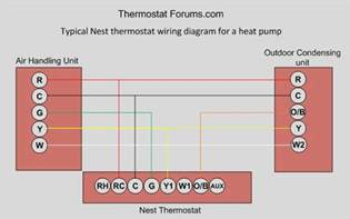 heat thermostat wiring diagrams