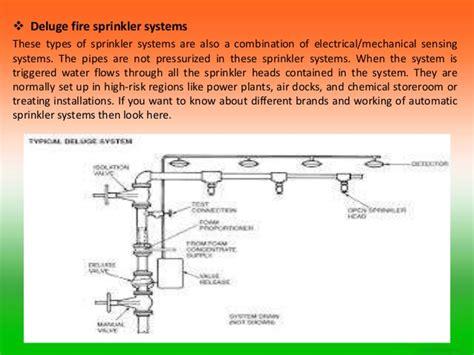Sprinkler Essay by Sprinkler Essay 17 Best Fighting Systems Images On Sprinklers Ayucar