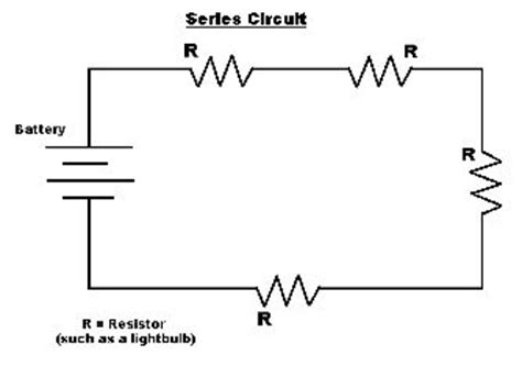 circuits and resistors physics in class with dr prince february 2013