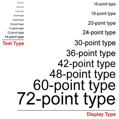printable font size 4 dangerous mistakes web designers make when presenting