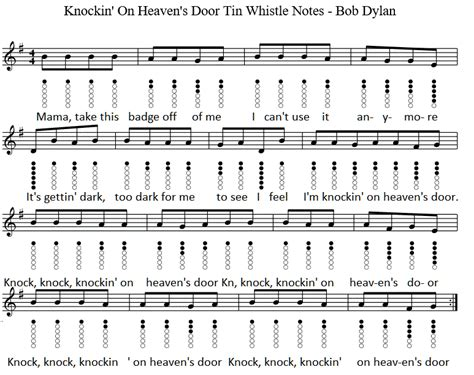 Bob Dylan Guitar Chords
