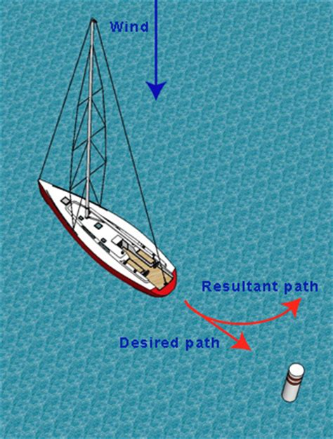 sailing boat under power maneuvering a sailboat under power