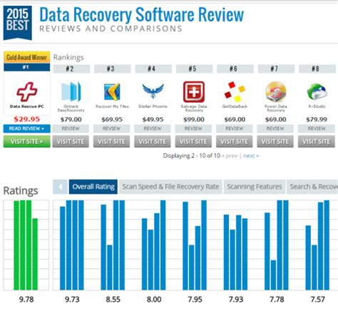data recovery software full version with crack download best data recovery software download full version r studio