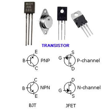 materi transistor efek medan jenis transistor efek medan 28 images elekronika transistor efek medan fet komponen aktif