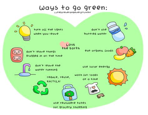 10 easy ways to go green at home cuteforeverandever