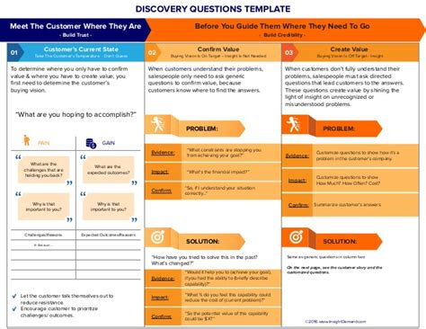 Discovery Questions Template Application Portfolio Rationalization Template
