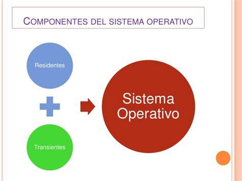 imagenes de sistemas operativos virtuales sistema operativo