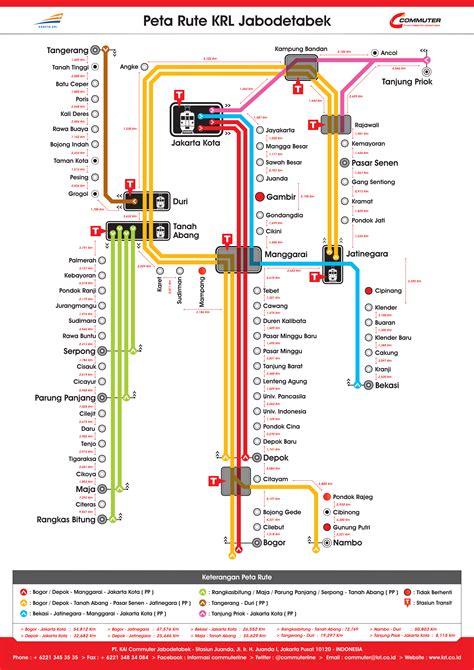 peta jalur kereta api krl  arissyach