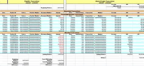 accounts payable reconciliation template dynamics gp land reconcile to gl oddity