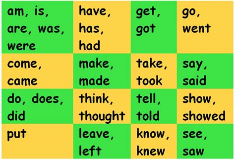 to revise replace weak or overused verbs with strong specific verbs writing