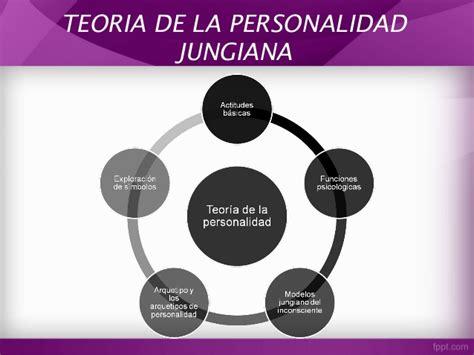 teora de la personalidad de carl jung arquetipos apexwallpapers com carl gustav jung y la psicolog 205 a anal 205 tica