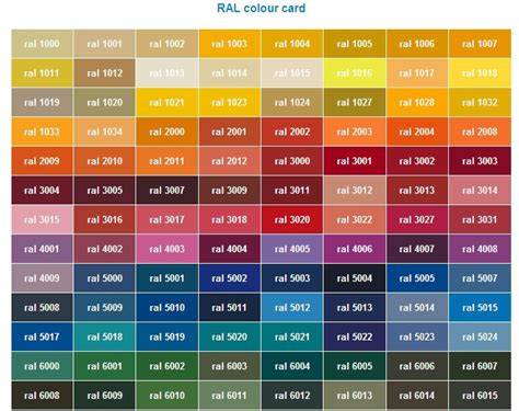 pin ral color code on