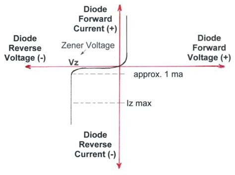 silicon diodes definition the 25 best ideas about semiconductor diode on japanese date electronics