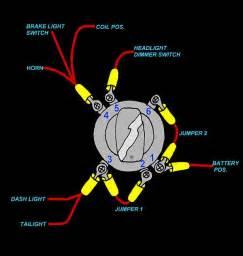 basic motorcycle ignition wiring diagram basic free engine image for user manual