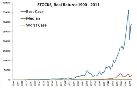 stock market research paper stock market returns research paper