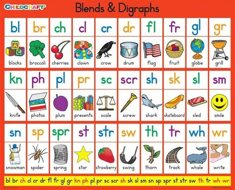 printable blends poster list of diphthongs in english word list vowel digraphs