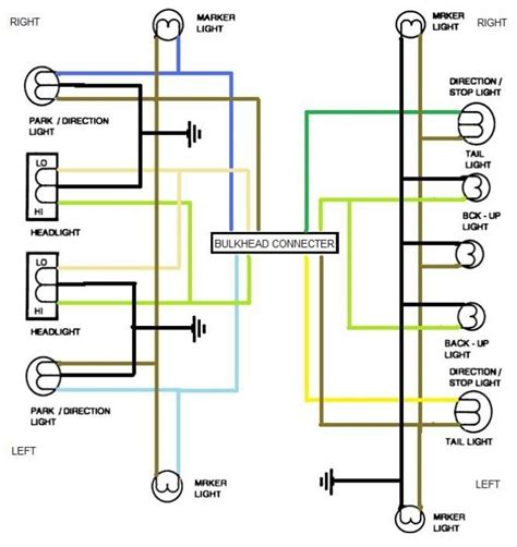 92 jeep light wiring diagram wiring diagram