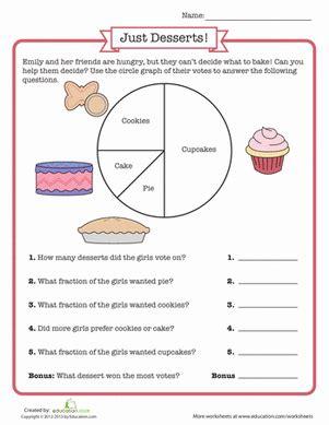 circle graph worksheet education