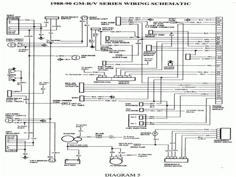 amusing 1990 gmc wiring diagram photos best image wire binvm us remarkable 1995 gmc topkick wiring diagram photos image 1992 schematic free the best refrence