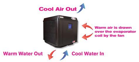 aqua comfort heat pump prices aquacomfort heat pumps auburn hot tubs and pools