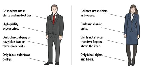 Mba Inteerviewr Said To Dress by How To Dress For Mba Business Insider