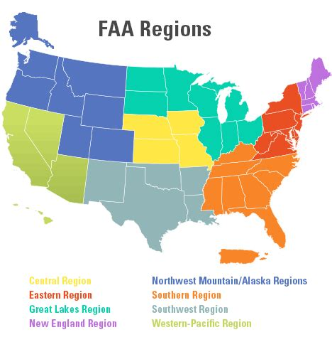 Compensation Survey Help: FAA Regions   NBAA   National