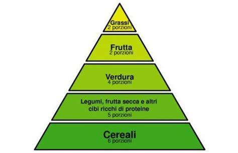 piramide alimentare vegetariana piramide alimentare vegetariana per una vita sana e