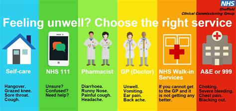 nhs help to buy house nhs help to buy house 28 images gps urge patients to self care for minor illnesses