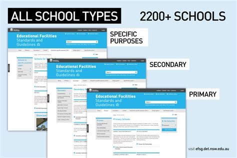 design guidelines for educational facilities efsg educational facilities standards and guidelines