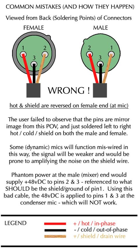 microphone cable riddle recording forums