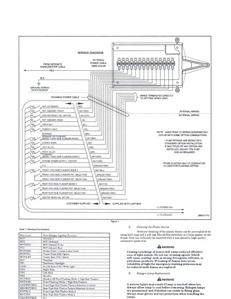 led light bulb wiring diagram toyota land cruiser wiring