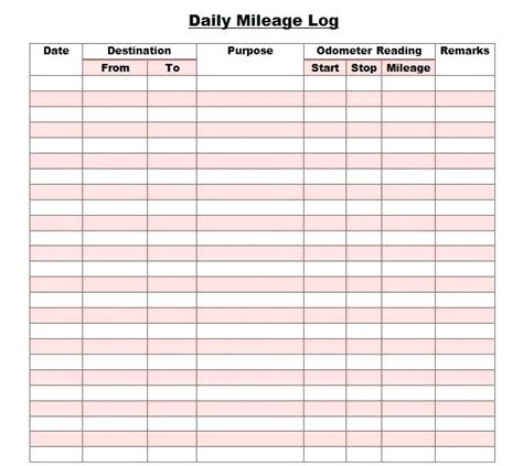 mileage log form mileage log sheet printable mileage log template mileage