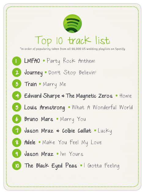 Wedding Song List For Reception by Wedding Ideas Tips On Hiring A Live Band Or Wedding