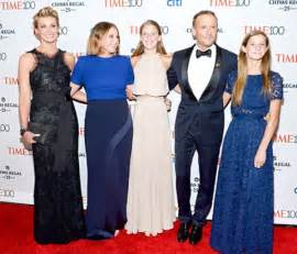 tim mcgraw and faith hill s daughters are all grown up