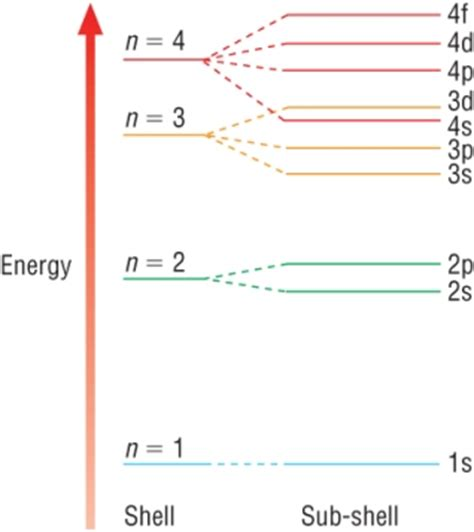 energy level diagram of co energy level diagram for copper 28 images atomic