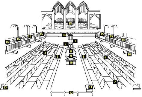 layout of house of commons chamber canadainfo government federal parliament house of commons