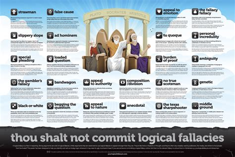 exle of logical fallacy thou shalt not commit logical fallacies data tech policy
